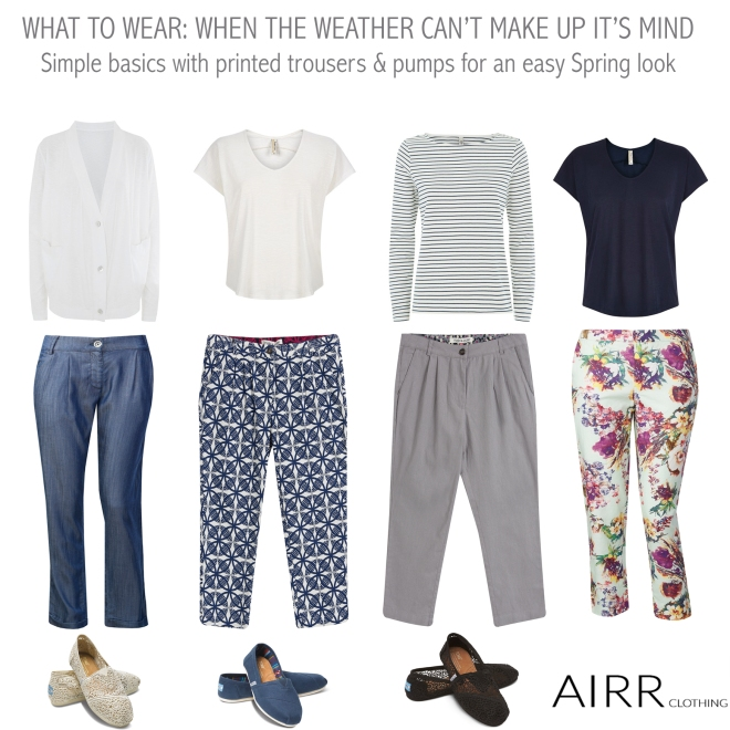 What to wear - weather pic